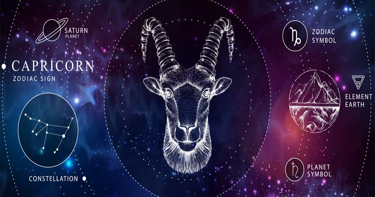 Health Horoscope Daily (January 24): Predictions for all 12 Zodiac Signs
