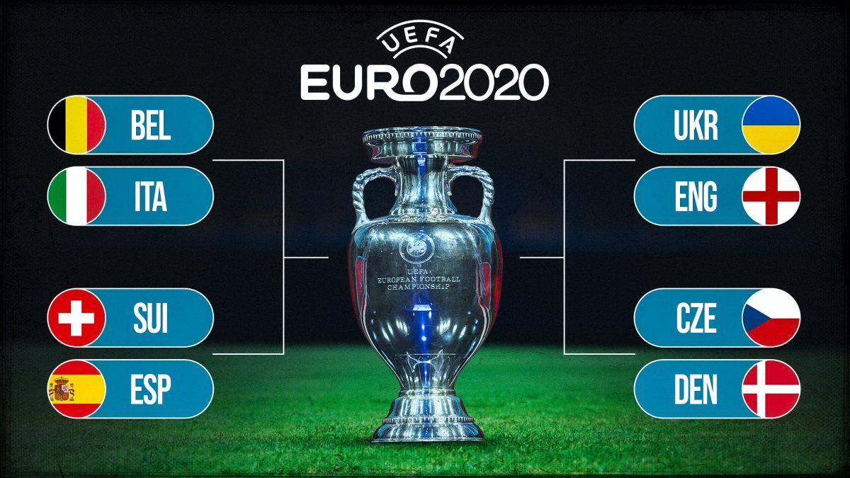 Watch Euro 2020 Quarter Finals For Free From Anywhere In The World