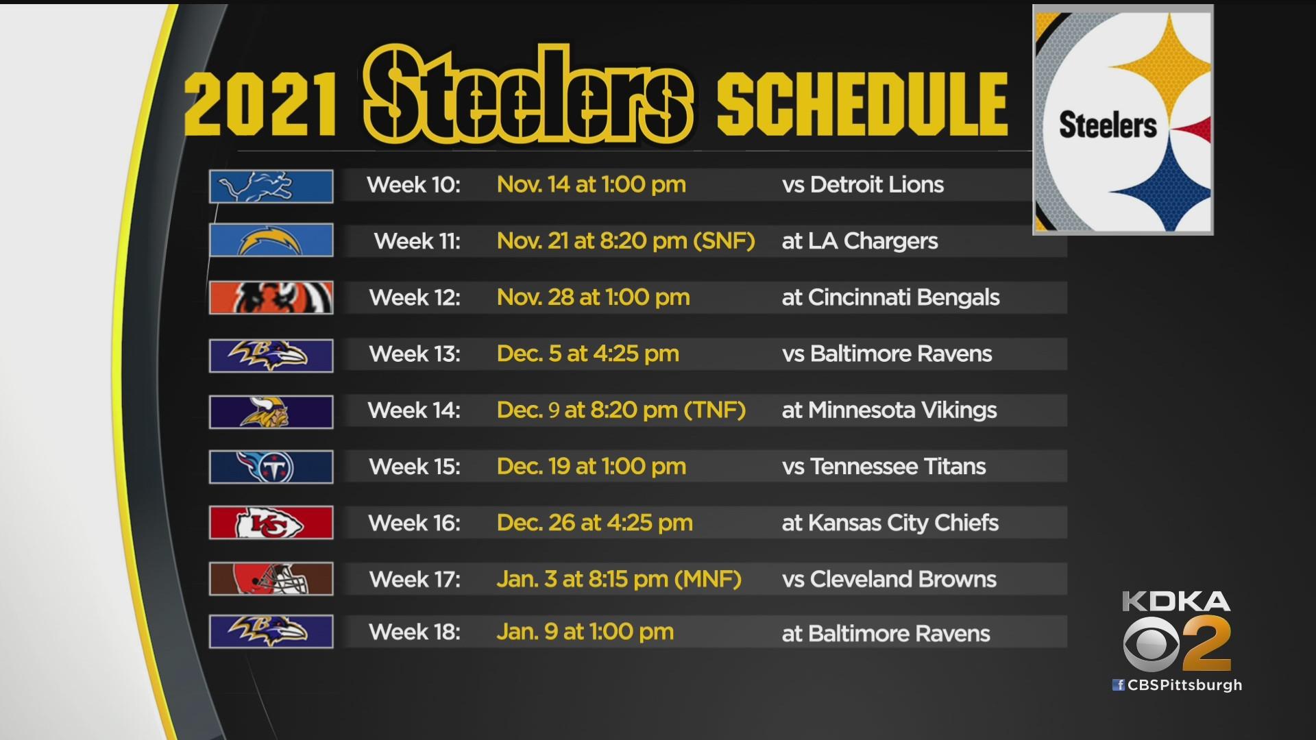 NFL 2021 Pittsburgh Steelers: Full Schedule, Predictions & Key Games
