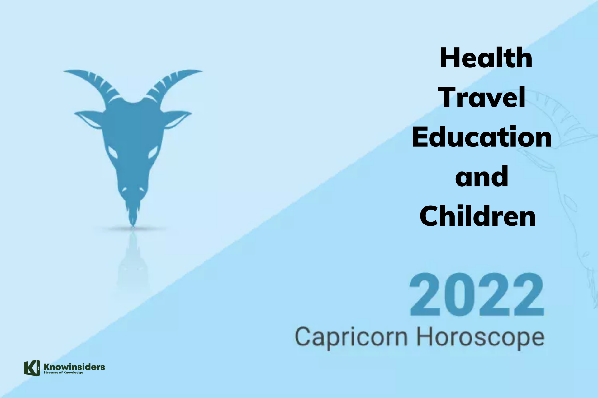 CAPRICORN Yearly Horoscope 2022: Predictions for Health, Travel, Education and Children