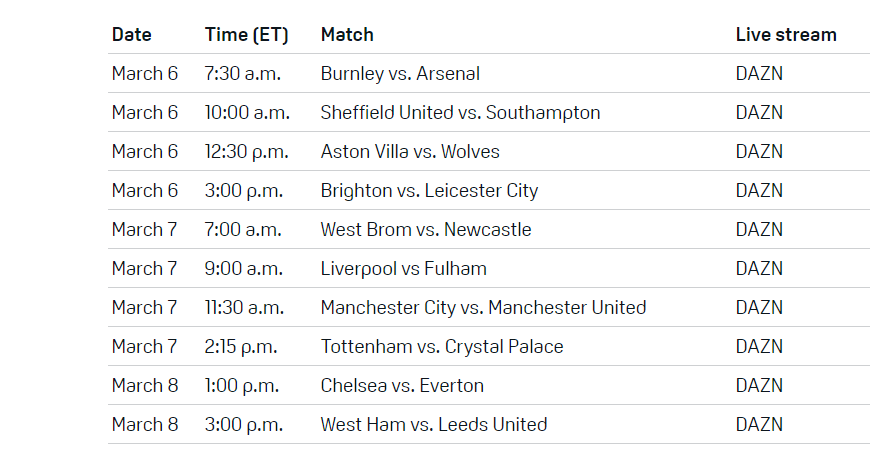 Premier League 2020-21 Matchday 27: Overview – Kick-off Times, Team News and Betting Lines