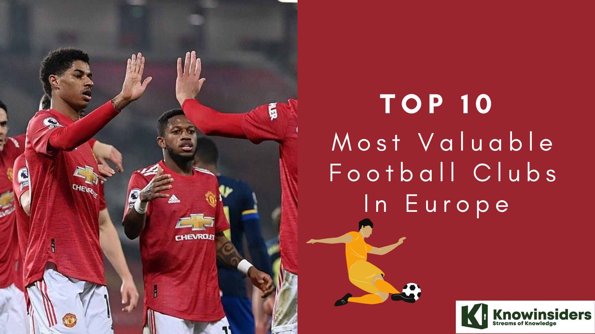 Top 10 Most Valuable Footbal Clubs in Europe