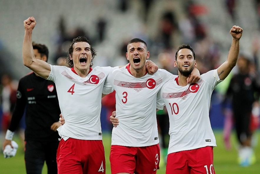 Turkey Euro 2020: Squad News, Fixtures, Schedules, Key players, Head Coach and Predictions