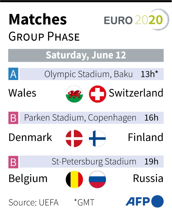 WATCH FREE ONLINE EURO 2020 (Matchday June 12): Daily Schedule, Kick-off Times, TV, Live Stream and Venues